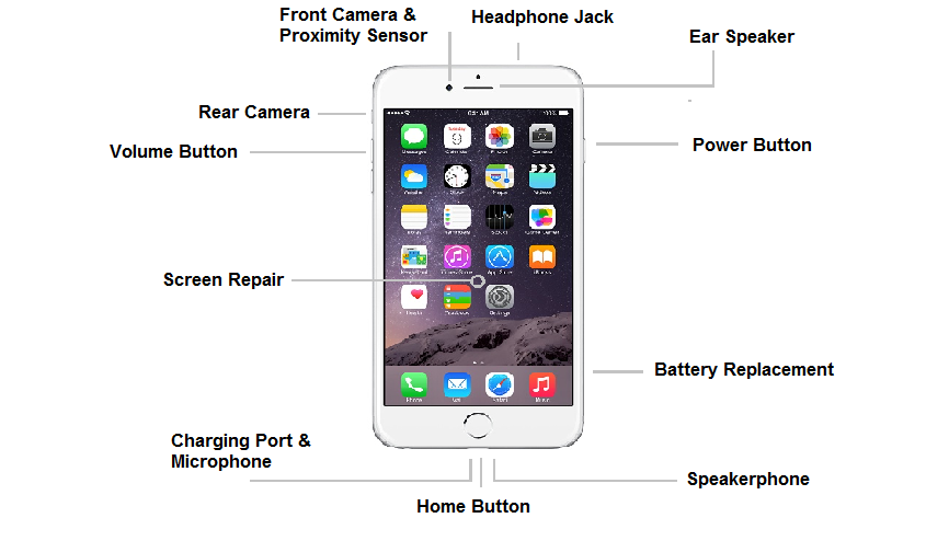 Video Mic For Iphone