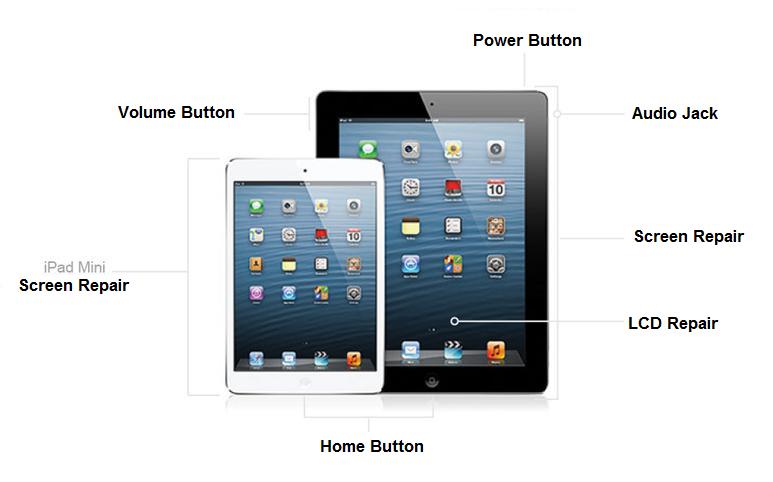 iPad-Image