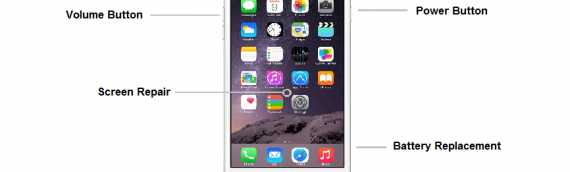 iPhone 6 Repairs Now Available!